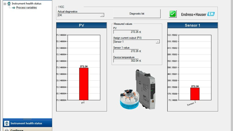 Process automation with HART technology | Endress+Hauser
